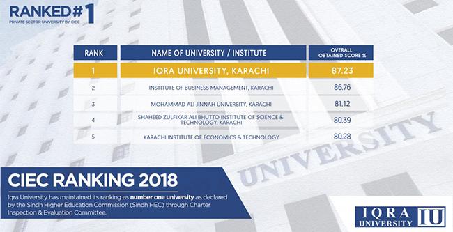 CIEC RANKING 2018